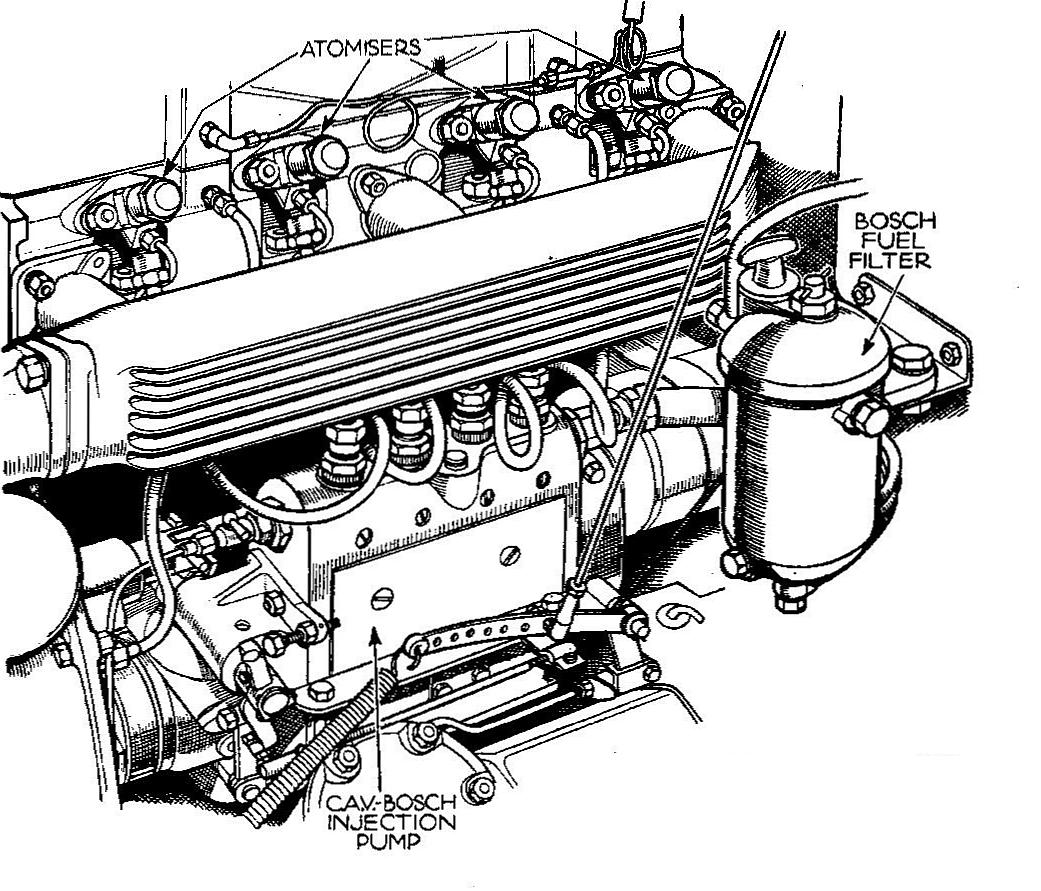 Perkins_diesel_car_engine_(Autocar_Handbook,_13th_ed,_1935)